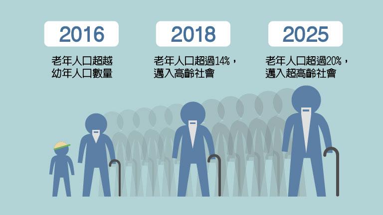 台灣】超高齡台灣「老年」重新定義 華發網繁體版