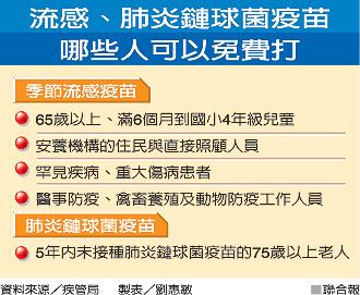 【台灣】流感季節報到 小心肺炎鏈球菌病毒發威