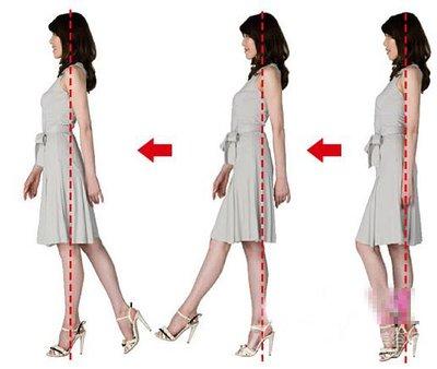 穿高跟鞋注意事項