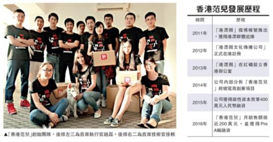 香港創業者獨辟商機