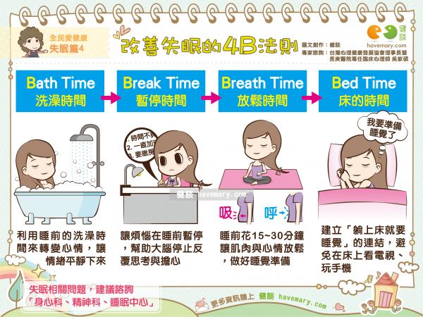 【台灣】心理師傳授4B好眠法則