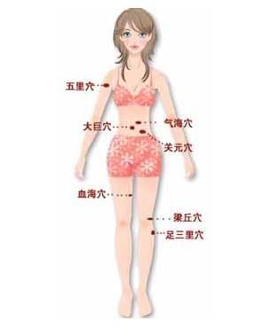 針灸減肥注意事項