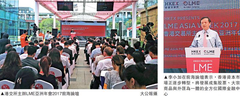 香港在國際市場受青睞