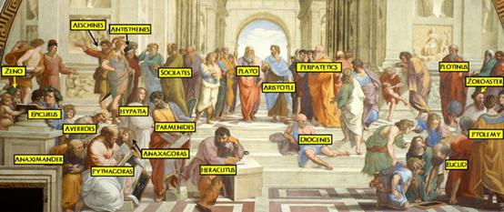何為哲學? 哲學何為?