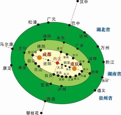 構建成渝城市群協調發展新格局