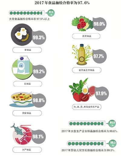 食品抽檢大數據:不合格水產品裡超九成是濫用獸藥