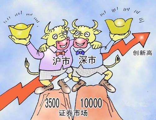 回歸資本市場功能,促進證券行業發展