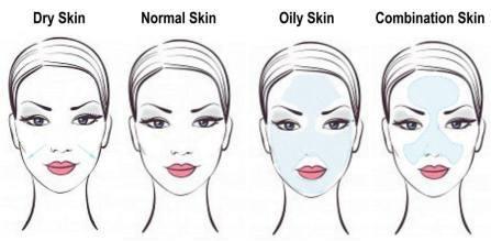 高效護膚,引領科學護膚新理念!