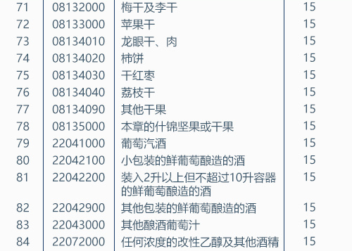 中國午夜出招:商務部籲美撤232措施