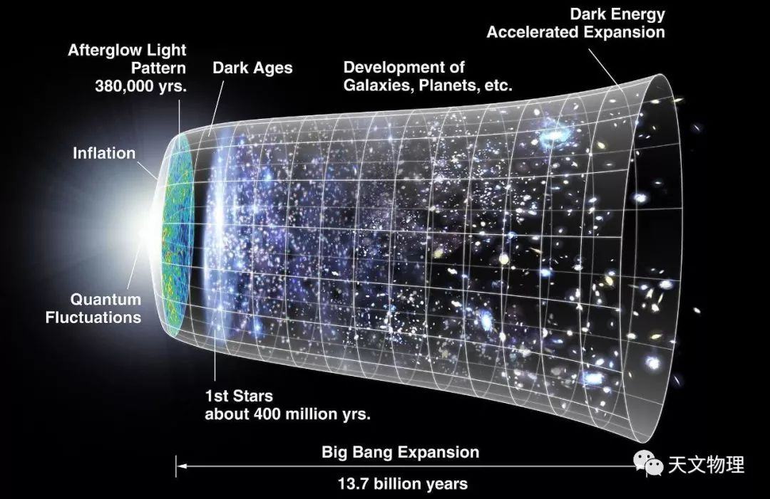 早期光速是無限的?現在光速變慢了?