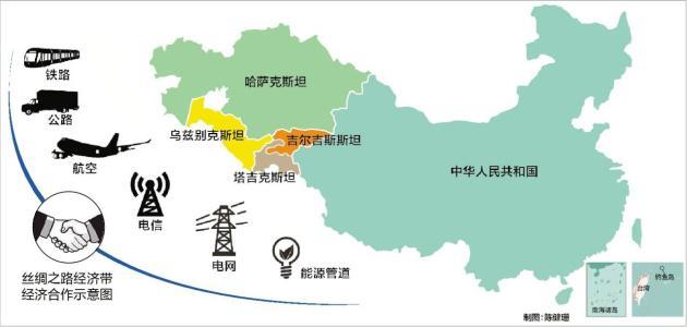"""中亞再拓""""一帶一路""""通道 助推經濟共發展"""