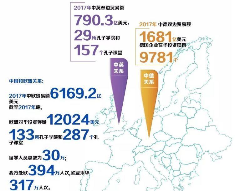 """推動中歐貿易更加平衡發展  聚焦""""一帶一路""""合作機遇"""